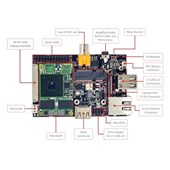 Hummingboard Pro - DUAL LITE A9 + WIFI/BT